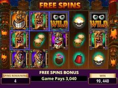 Best slots to win on