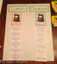 It's so important to discuss lunchroom behavior and expectations. Students sort between silly and smart choices.