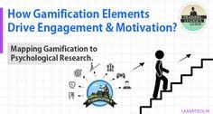 How Do Gamification Elements Motivate Learners? | Aman Deep Dubey | Pulse | LinkedIn