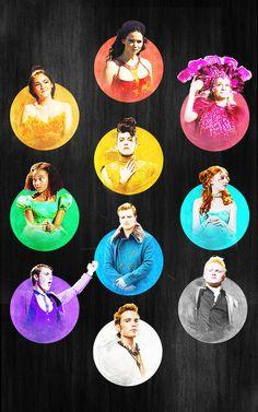 the Hunger Games / Catching Fire - Finnick odair, Peeta Mellark, Johanna Mason, Katniss Everdeen, Rue, Cato, Marvel, Foxface