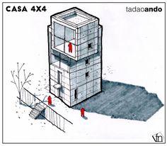 Surrealist Illustrations : Casa 4X4 : Tadao Ando | Visualiser : Fer Neyra