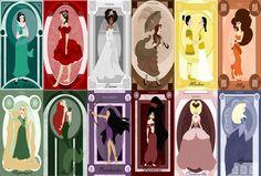 Zodiac Disney Princesses