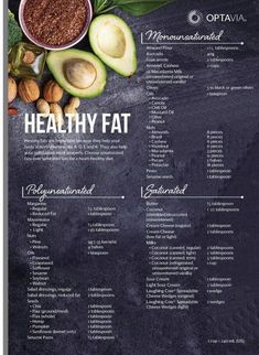 Recipes No Meat Healthy fats Healthy Fats List, Healthy Eating Recipes, Clean Recipes, Healthy Cooking, Healthy Habits, Healthy Choices, Lean Meat Recipes, Healthy Weight, Veggie Recipes