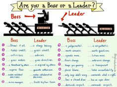 Are You a Boss or a Leader via Sylvia Duckworth