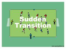 U6 Soccer Drills, Soccer Training Drills, Football Drills, Soccer Coaching, Soccer Games, Top Soccer, Information Age, Indoor Soccer, Play 1