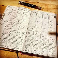 . 先週のジブン手帳。 . . #ジブン手帳 #手帳 #ライフログ #lifelog