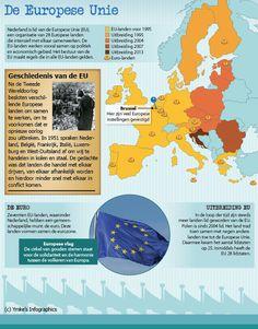 Uitgeverij Deviant, MBO, Europese Unie, European Union, kaart, map, Brussel, Brussels, euro, Ymke Pas, infographic laten maken