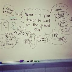 Tried out this idea from @miss5th of putting a question on the whiteboard. These…