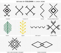 Old Symbols, Ancient Symbols, Embroidery Motifs, Hand Embroidery Designs, Indian Embroidery, Embroidery Ideas, Floral Embroidery, Feminine Symbols, Henna