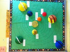 This is our Solar System bulletin board that the students helped to make based on what they learned.