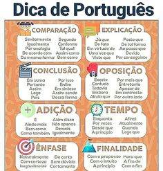 Build Your Brazilian Portuguese Vocabulary Portuguese Grammar, Learn To Speak Portuguese, Learn Brazilian Portuguese, Portuguese Lessons, Portuguese Language, Portuguese Brazil, Common Quotes, Study Organization, Learn A New Language