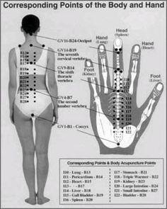 Koryo Soojichim, Korean Hand Therapy - The Wellness Center - Palm Bay, Melbourne, and Brevard http://trittwellness.com/korean_hand_therapy/
