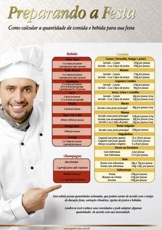 Como calcular a quantidade de comida e bebida para sua festa - Gastrovia Turismo e Gastronomia