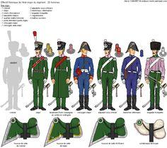 Titre de l'image 9ème Régiment de Chasseurs à Cheval