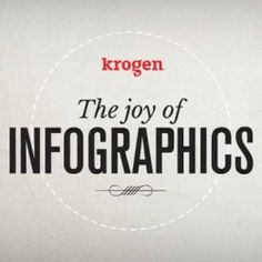 Information graphics or infographics are graphic visual representations of information, data or knowledge intended to present complex information quic