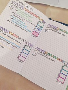 How to: start a (Christian) Bullet Journal – notes from one lee botha