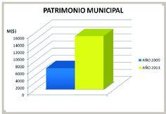 """Aumento de patrimonio, fuertes inversiones sociales, implementación de programas deportivos y culturales y mejoramiento comunal, """"Video Completo Cuenta Publica 2013""""."""