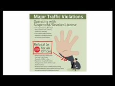 Another great video: Traffic Tickets And Their Meaning