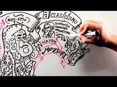 Historia de la Música. Lecciones Ilustradas.