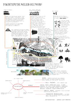 Fikirtepe Urban Analysis MapBest Picture For Urbanism Architecture sketch For Your TasteYou are looking for something, and it is going to tell you exactly what you are looking for, and you didn't find that picture. Here you will find the most beaut