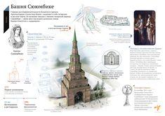 Казань Башня Сююмбике