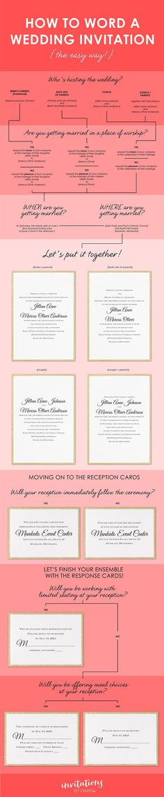 Youve probably thought about how you're going to word your wedding invitations at least once or twice. Invitation wording can be as simple or as complex as you want it to be. Start with whos hosting and well help you take it from there!