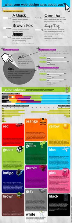 What Your Web Design Says About You. Mar. 20, 2013. www.learnitanytime.com.