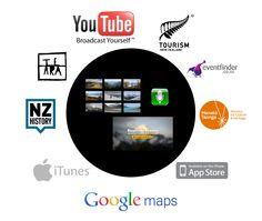 Roadside Stories ecosystem - multi-channel publishing