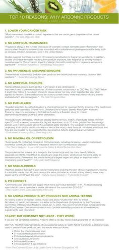 ♥Read your labels! Are you making yourself sick? ANYTHING you put on your body goes IN your body! Go ARBONNE and feel AMAZING inside and out. Guaranteed you'll love it♥ Email me today if you are willing to change your life! Pedifltrn@aol.com