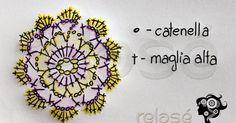 Fiori all'uncinetto sono delle decorazioni molto grazione che possono essere utilizzati in diversi modi. Un fiore piatto realizzato all'unc...