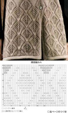 Wire patterns – My Wedding Ideas Lace Knitting Stitches, Sweater Knitting Patterns, Knitting Charts, Loom Knitting, Knitting Designs, Knitting Projects, Baby Knitting, Stitch Patterns, Crochet Patterns