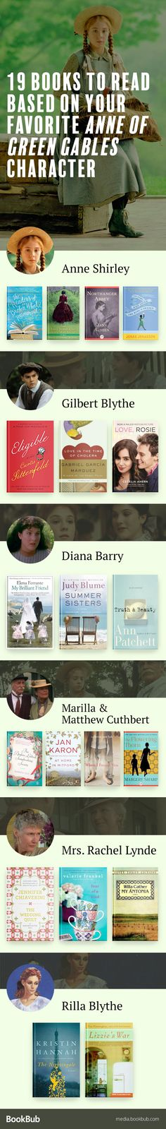 If you're looking for books like Anne of Green Gables, we've rounded up books to read based on your favorite character. Including classic books, contemporary fiction, and more. Books And Tea, I Love Books, Good Books, Books To Read, Beloved Book, Reading Rainbow, Classic Books, Classic Literature, Reading Challenge
