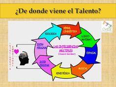 Haciendo Coaching con mis Clientes: ¿De donde viene el talento?
