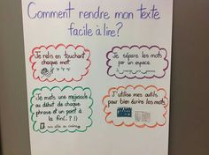 Tableau d'ancrage à créer avec les élèves French Teaching Resources, Teaching French, Teacher Resources, Teaching Spanish, Teaching Ideas, Writing Lessons, Teaching Writing, Writing Activities, High School French