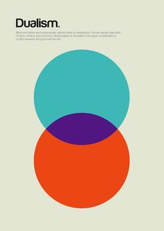 The main concepts of Philosophy explained through simple shapes and minimalist posters by the English graphic designer Genis Carreras. Graphisches Design, Swiss Design, Cover Design, Book Design, Circle Design, Shape Design, Print Design, Minimalist Graphic Design, Graphic Design Posters