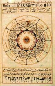 Resultado de imagen de alchemy