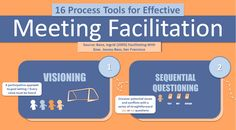 Good facilitators use a wide range of process tools, but what are they?  Here are 16 of the best facilitation tools...
