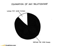 So true. . .