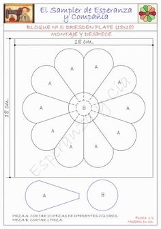 Quilting Designs Patterns Templates Dresden Plate Ideas For 2019 Dresden Plate Patterns, Barn Quilt Patterns, Patchwork Patterns, Patchwork Quilting, Applique Quilts, Sewing Patterns, Hexagon Patchwork, Patchwork Tutorial, Quilting Templates