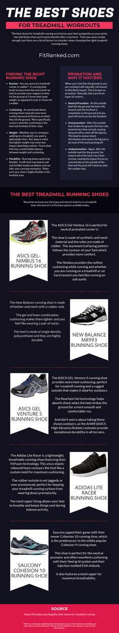 Best Running Shoes For Treadmill [Updated - FitRanked Running On Treadmill, Treadmill Workouts, Workout Gear, No Equipment Workout, Fun Workouts, Fitness Equipment, Lose Fat Workout, Good Treadmills, Best Running Shoes