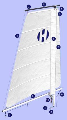Hoyt Offset Rig sail / junk rig