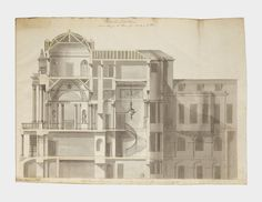 Sir John Soane's Museum | Collections | Surface View