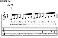 Scale Sequences: 15 Hot Patterns That Will Fire Up Your Solos - Guitar World Basic Guitar Lessons, Electric Guitar Lessons, Guitar Lessons For Beginners, Music Lessons, Art Lessons, Music Theory Guitar, Music Guitar, Playing Guitar, Learning Guitar