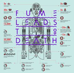 Fume Leads To Death is a project by Kuala Lumpur-based graphic design student Heng Chun Liow. Information Architecture, Information Design, Information Graphics, Anti Smoking Poster, Smoking Causes, Visual Communication Design, Poster Design Inspiration, Graphic Design Typography, Data Visualization