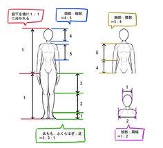 アタリ 取り方 描き方 イラスト 人体 プロポーション body drawing proportion illustration