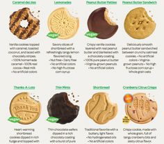 Scout Cookie Order Form San Jacinto on