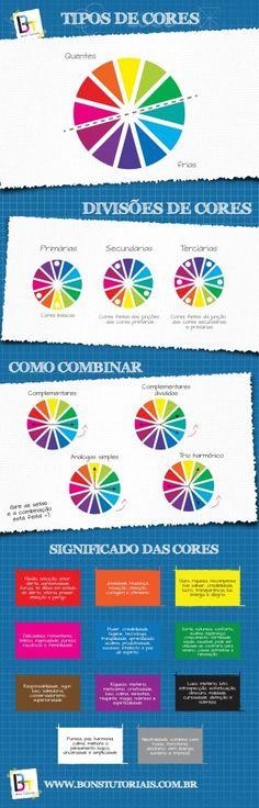 infografico de significado das cores e combinações em geral