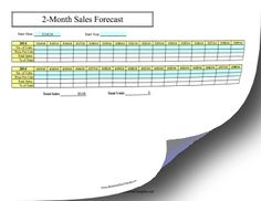 The Day Sales Forecast Predicts Three Months Worth Of Sales