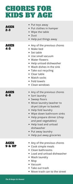Chores for Kids by Age – Age Appropriate Chores that kids can do around the ho...