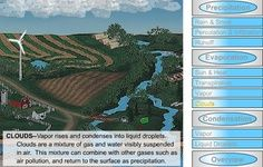 """FREE Interactive Education: Water Cycle~ Click key words such as """"sun and heat"""" or """"vapor"""" and watch it happen before your eyes. Very cool!"""